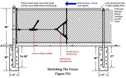 Where to rent FENCE STRETCHING BUDDY W HDL. in South St. Paul MN